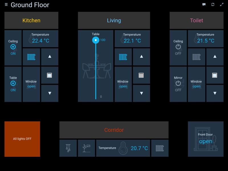 Automation Interface